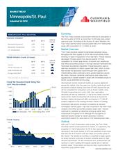 Industrial MarketBeat Report